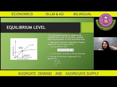 ECONOMICS-IS-LM & AD-(BILINGUAL) By - TRISHALI KHANNA