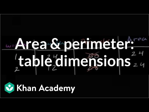 Area & perimeter word problem: table (video) | Khan Academy