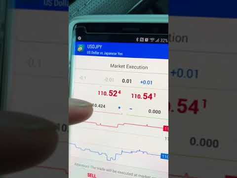 FOREX TRADING FROM CELL PHONE – META TRADER 4 ON ANDROID & RISK MANAGEMENT