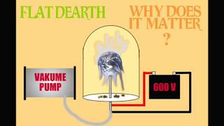 Flat Dearth - Why Does It Matter?