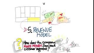 07 Business Model Canvas Revenue Streams quicktime