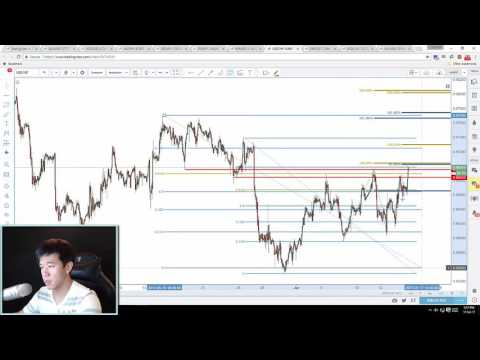 Will USD/CHF drop?! | Daily Forex Technical Analysis | 14th July 2017