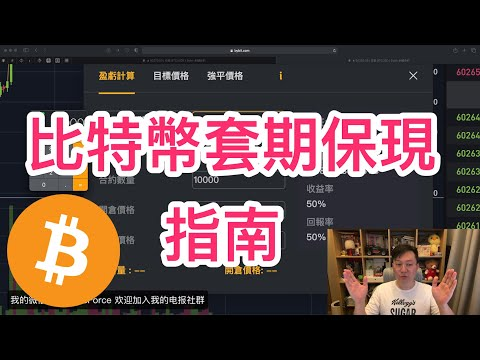 Capul actual al pieței bitcoin