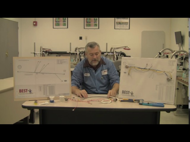 Cable and Wire Harness Class