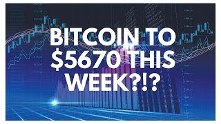 Bitcoin to hit $5670???!
