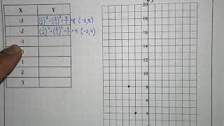 Math 1 Worksheet 2 Solutions #4 Graphing Exponential Functions