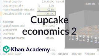 Cupcake Economics 2