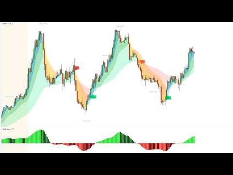 Bitcoin ūkio aušinimo sistema