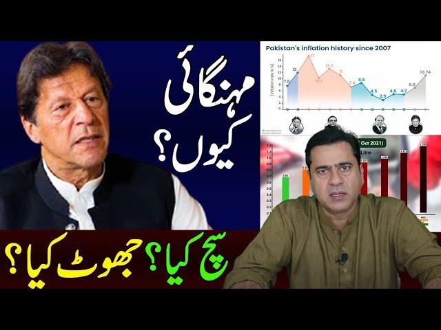 Imran Riaz Khan.. Pakistan inflation. reality or myth..