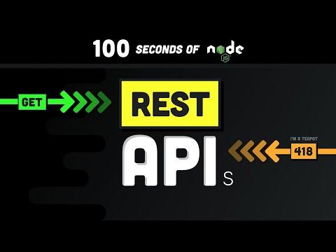 RESTful APIs in 100 seconds