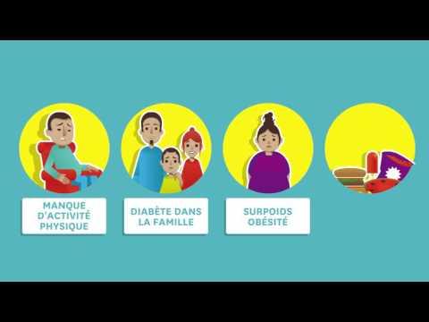 Églantier propriétés utiles pour le diabète
