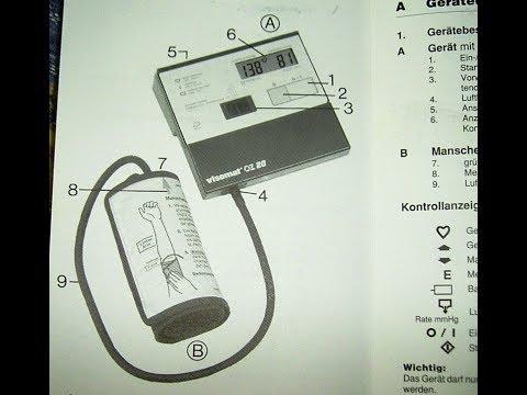 Intrakranielle Hypertension Rate
