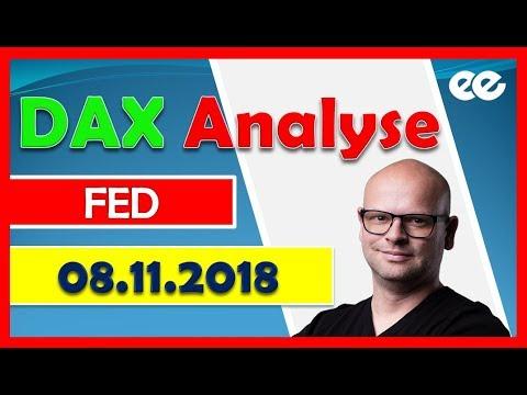 DAX Analyse 08.11.2018 - Meega Trading Marcus Klebe #daytrading видео