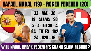 Will Nadal Break Federer's Grand Slam Record? Stats + Age Comparison