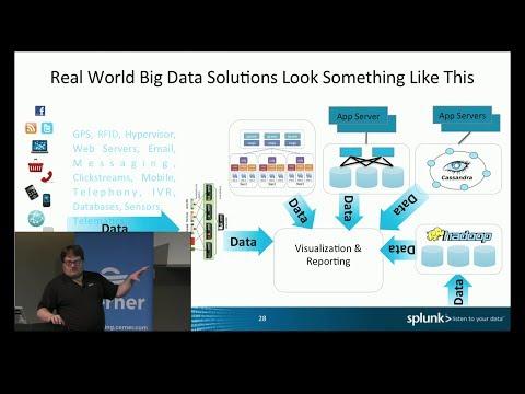 mp4 Architecture Design Big Data, download Architecture Design Big Data video klip Architecture Design Big Data