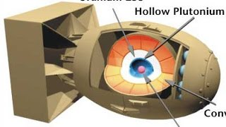 HOW IT WORKS: The Atomic Bomb
