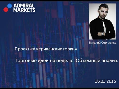 Манименеджмент на бинарных опционах форум