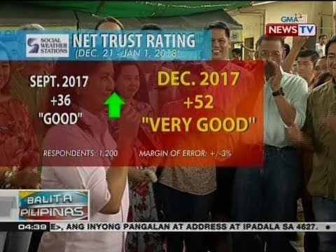BP: Net trust rating (Dec. 21 – Jan 1, 2018)