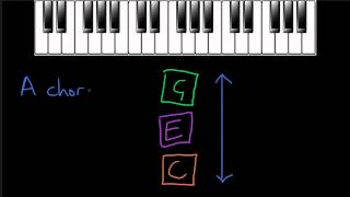 What is Harmony?