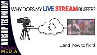 Why is my live stream lagging or buffering