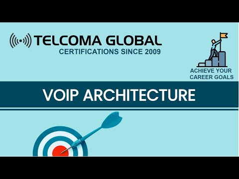VoIP Architecture - Voice over IP (Internet Protocol) by TELCOMA ...