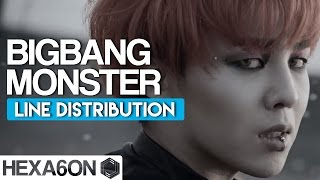 BIGBANG - Monster Line Distribution (10 Year Anniversary Project)  PART 08/10