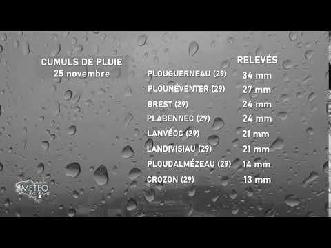 Illustration de l'actualité Cumuls de pluie provisoires à 10h00, ce 25 novembre