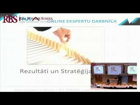 Signālu platformas tirdzniecībai biržā