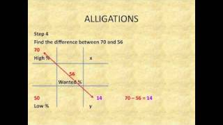 Pharmacy Technician Math Review: Concentration And Dilutions: Alligations Alternate