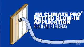 JM Blow-In Insulation Video