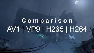 Video codec comparison [AV1, VP9, H264, H265]