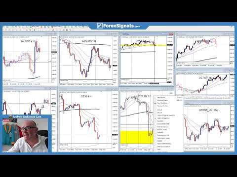 Платформы для торгов