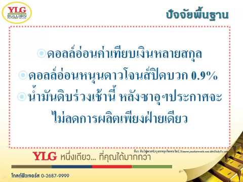 YLG บทวิเคราะห์ราคาทองคำประจำวัน 23-03-15