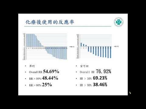2021.5.2晚期攝護腺癌治療-回顧與展望(洪晟鈞醫師)