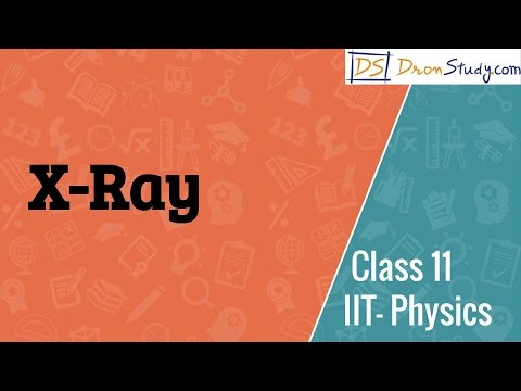 Free Video | CBSE Class 12 Physics Electromagnetic Waves