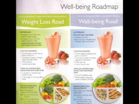 Berat indah diet penurunan