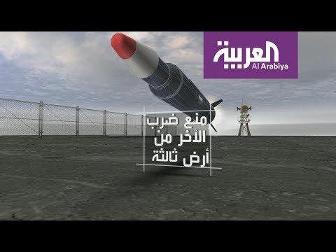 العرب اليوم - تاريخ التوترات النووية