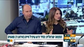 CardioScale Team Interview in Israeli Channel 10