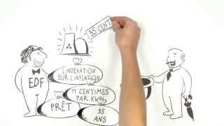 preview picture of video 'Pas d'argent pour le nucléaire – arrêtons Bruxelles !'