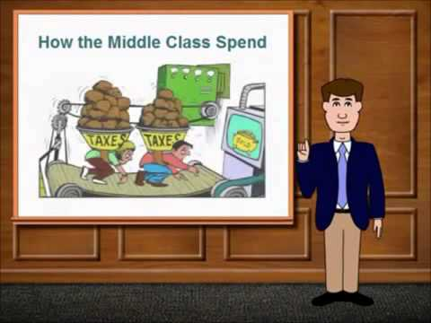 mp4 Investing Options For Students, download Investing Options For Students video klip Investing Options For Students