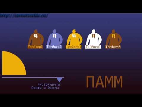 Компания сбербанк форекс