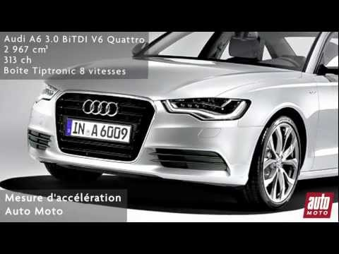 Audi A6 3.0 BiTDI V6 Quattro