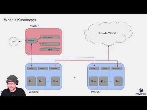 CNCF On-Demand Webinar: Persist your data in an ephemeral K8s ecosystem