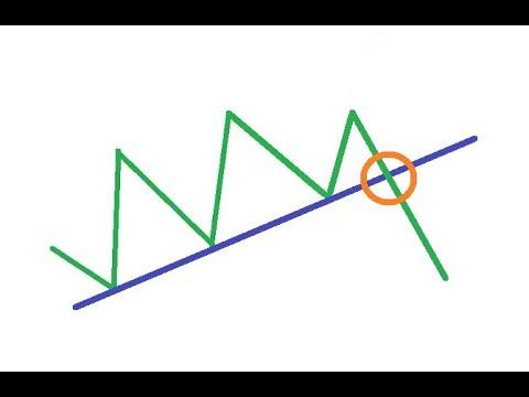 Новые стратегии 2016 для бинарных опционов