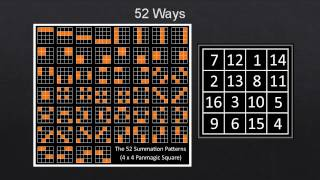 The magic, myth and math of magic squares | Michael Daniels