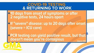 When to return to work after you've had COVID-19