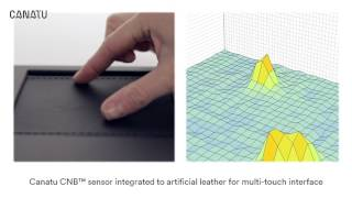 Canatu CNB™ sensor integrated to leather touch interface