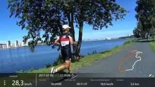 Ironman 70.3 Jönköping July 9 2017, Running Course