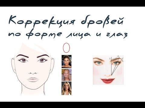 Коррекция бровей по форме лица и глаз