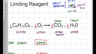 Chemistry: FAST Stoichiometry Of Limiting Reagent And Mole Ratios